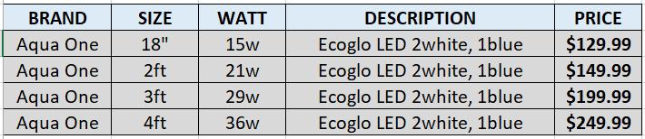 Aquarium Lighting LED Aqua One Ecoglo Pricing